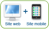 compatibilite-site-mobile